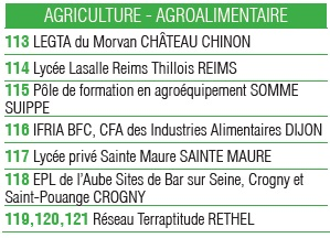 Visuel légende agriculture agroalimentaire plan FAE Troyes