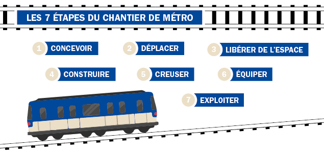 7-etapes-chantier-Grand-Paris-Express.jpg