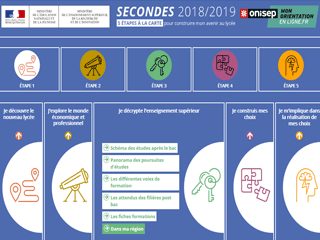 Site seconde 2018-2019